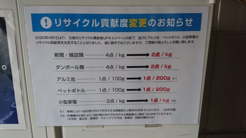 じゅんかんコンビニ24リサイクル貢献度(ポイントシステム)