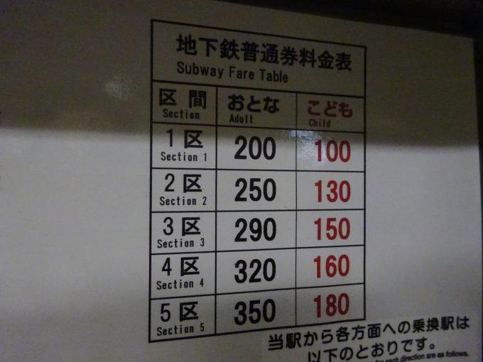 札幌市営地下鉄の料金表