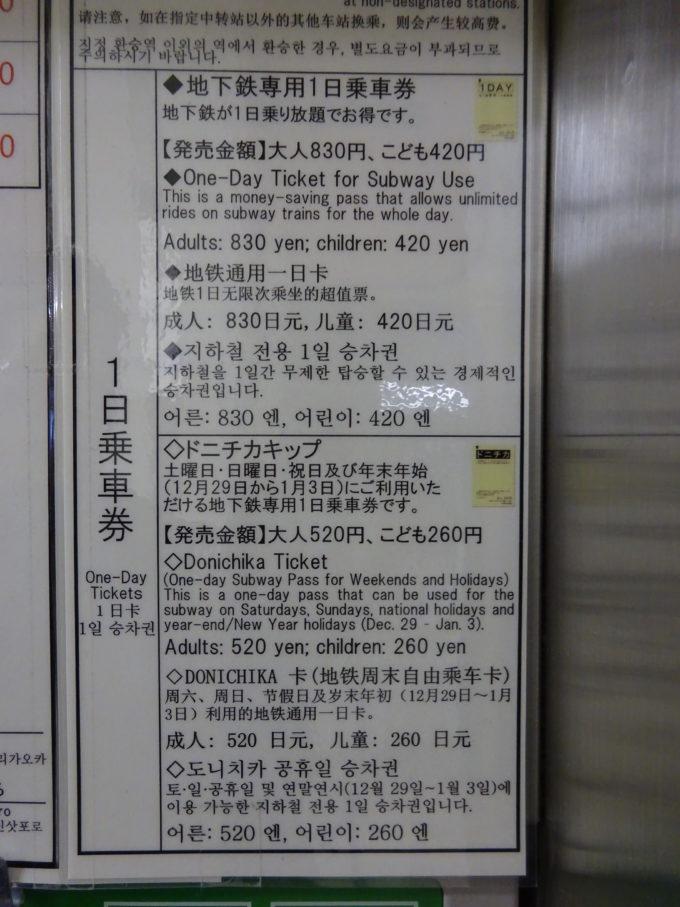 平日で地下鉄乗り放題するなら地下鉄専用1日乗車券