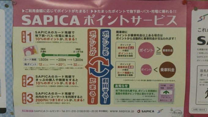 SAPICAのポイントサービスの案内ポスター