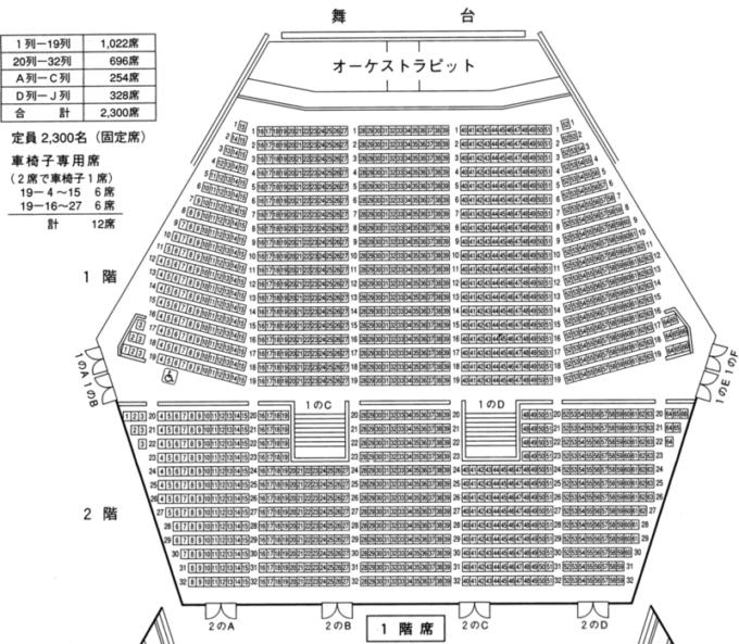 ニトリ文化ホール1階席座席表