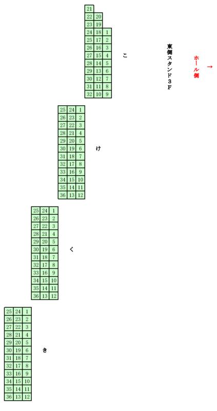 真駒内セキスイハイムアイスアリーナ座席図東側スタンド席3F(き・く・け・こ)