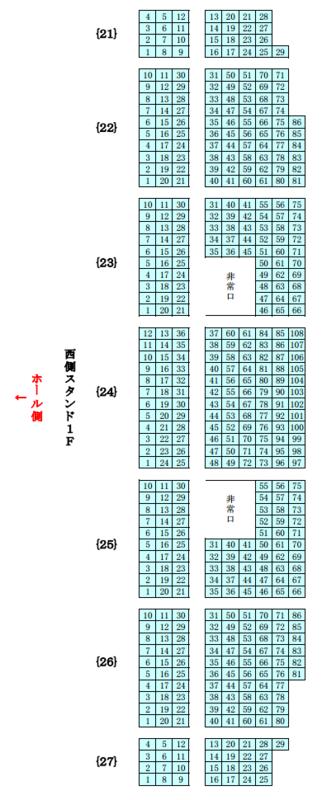 真駒内セキスイハイムアイスアリーナ座席図西側スタンド席1F