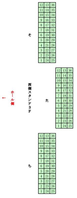 真駒内セキスイハイムアイスアリーナ座席図西側スタンド席3F(そ・た・ち)