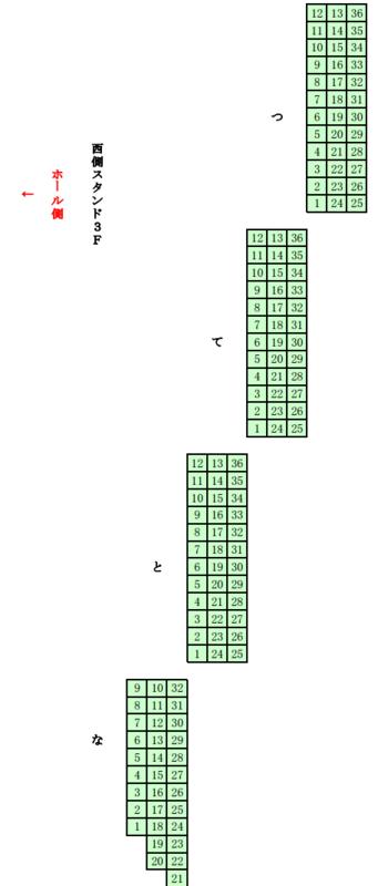 真駒内セキスイハイムアイスアリーナ座席図西側スタンド席3F(つ・て・と・な)