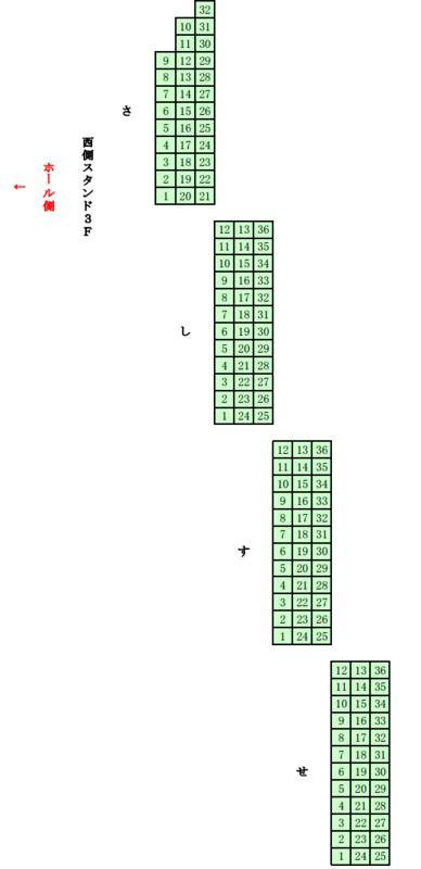 真駒内セキスイハイムアイスアリーナ座席図西側スタンド席3F(さ・し・す・せ)