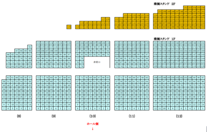 真駒内セキスイハイムアイスアリーナ座席図南側スタンド席1F・2F(東側)
