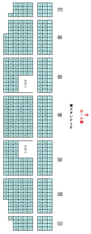 真駒内セキスイハイムアイスアリーナ座席図東側スタンド席1F