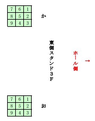 真駒内セキスイハイムアイスアリーナ座席図東側スタンド席3F(か・お)