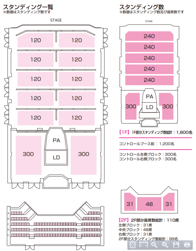 Zepp Sapporo(ゼップ札幌)の座席表・座席図スタンディング一覧(1F・2F)
