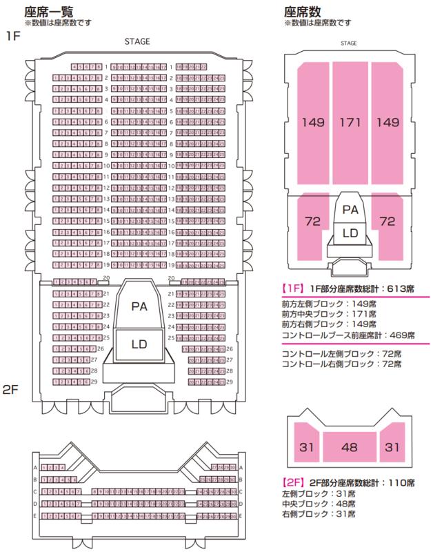 Zepp Sapporo(ゼップ札幌)の座席表・座席図(1F・2F)