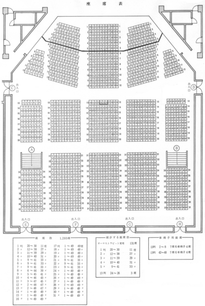 稚内総合文化センターの座席表・座席図