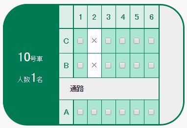 北海道新幹線10号車(グランクラス)座席表