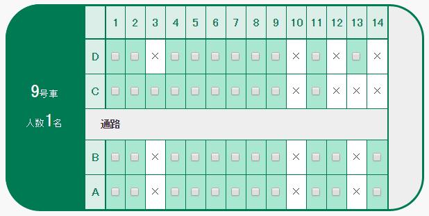 北海道新幹線9号車(グリーン車)座席表