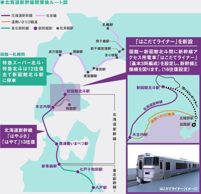 北海道新幹線開業後ルート図