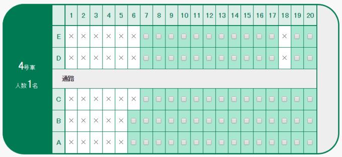北海道新幹線4号車座席表