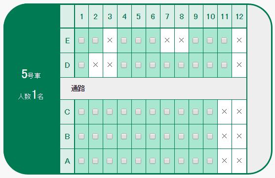 北海道新幹線5号車座席表