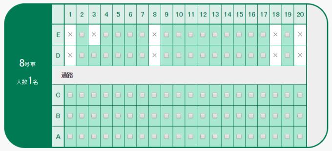 北海道新幹線8号車座席表