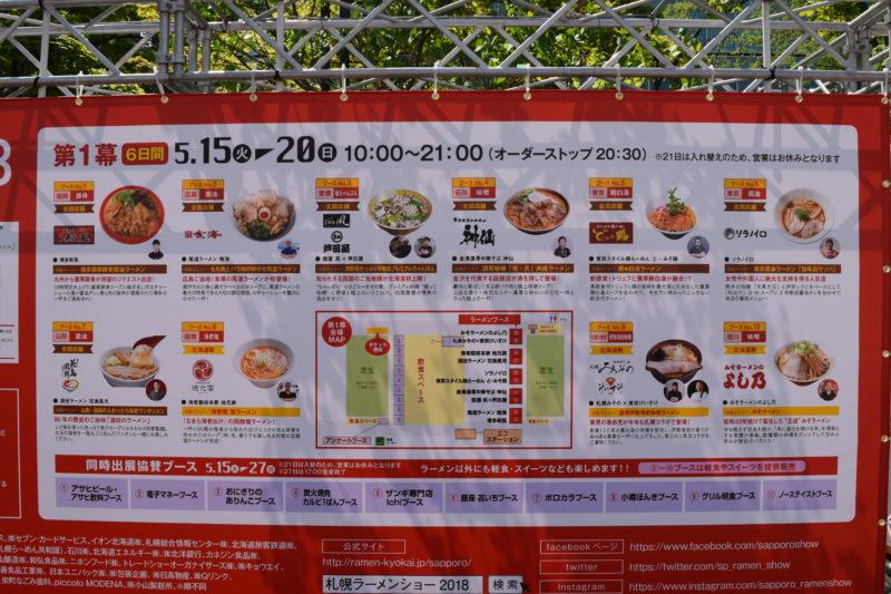 札幌ラーメンショー2018第1幕出店店舗