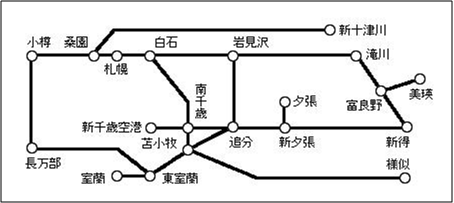 【JR北海道】一日散歩きっぷ適用路線・エリア