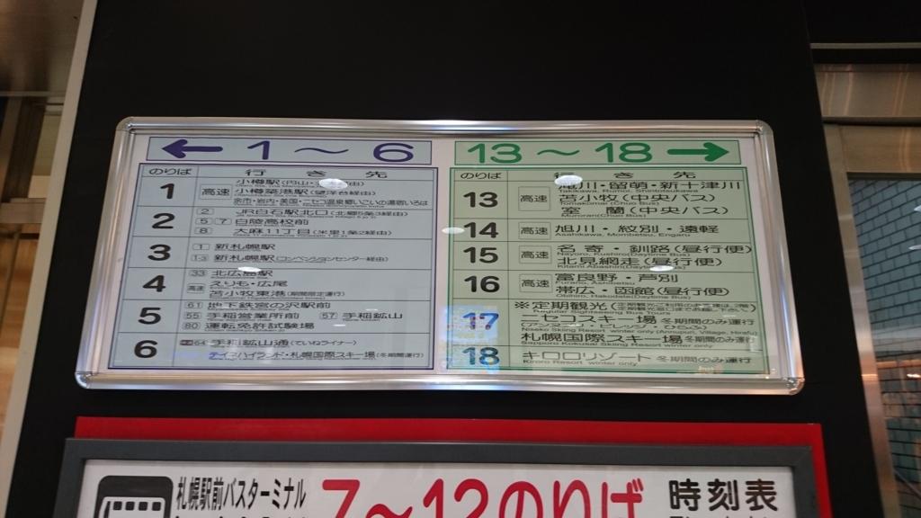札幌バスターミナル各乗り場の番号