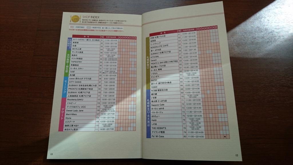 ランチパスポート札幌ショップINDEX札幌駅北口・北大周辺・北24条駅~麻生駅