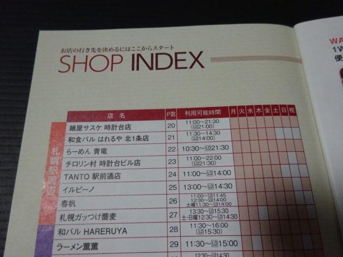 麺パスポートショップINDEX