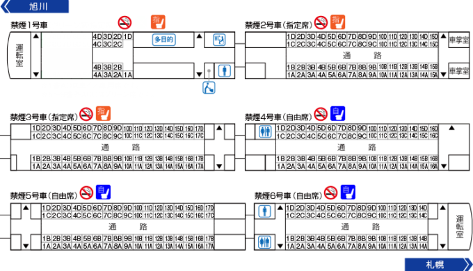 特急ライラック旭山動物園号5・38号座席表・座席図