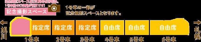 特急ライラック旭山動物園号車両構成