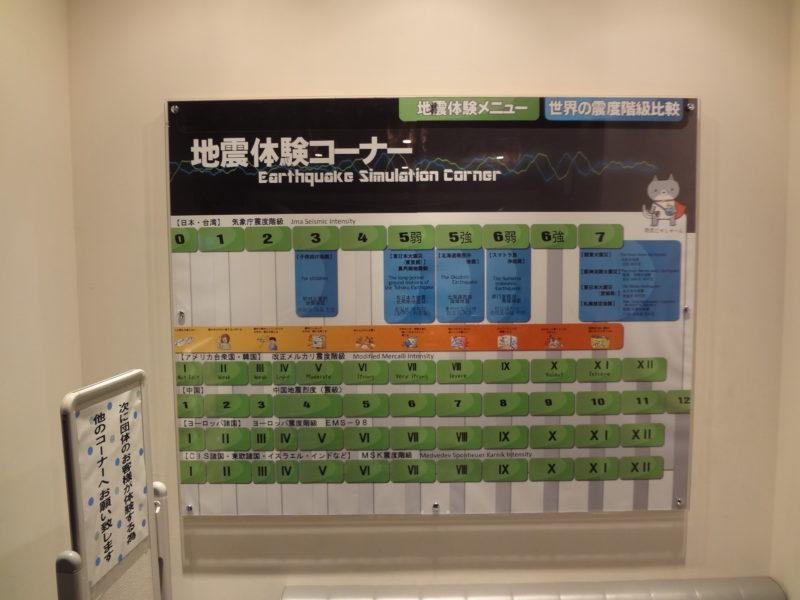 地震体験コーナー