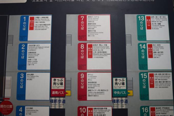 札幌駅バスターミナルのりば案内上段