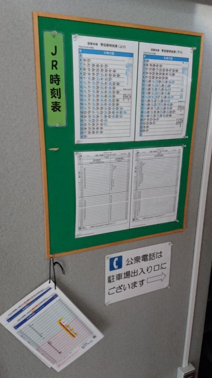 JR「琴似駅」の時刻表