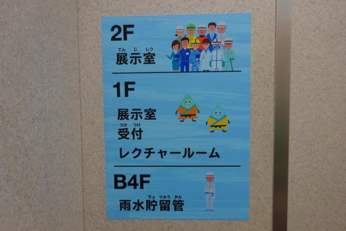札幌市下水道科学館は3フロアで構成
