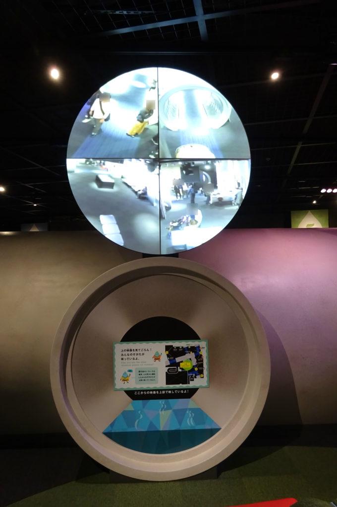 下水道管の上にはモニターがあり、展示室4箇所に設置しているカメラの映像が写っています