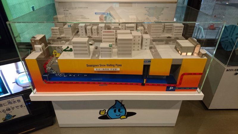 創成川融雪管(貯留管)の模型