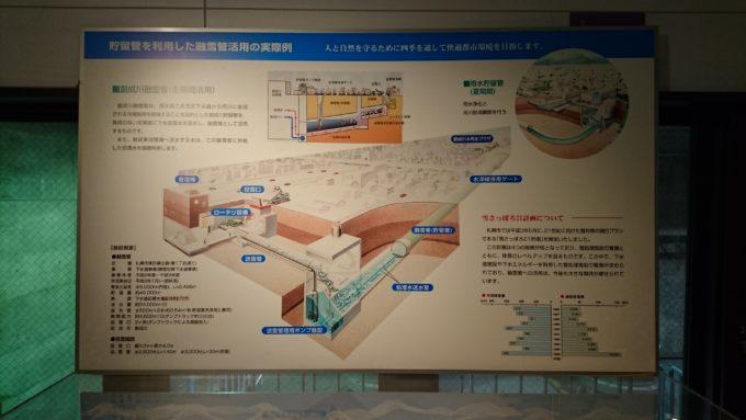 貯留管を利用した融雪管活用の実際例