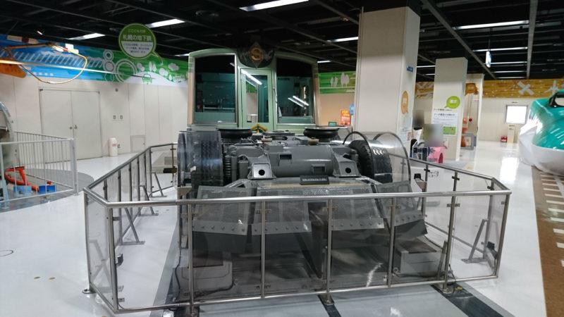 札幌市営地下鉄東西線の旧車両