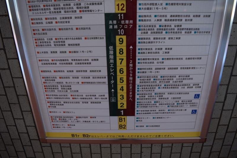 札幌市本庁舎の案内看板(B2F~11F)