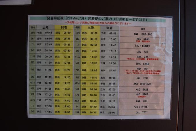 釧路空港の発着時刻表