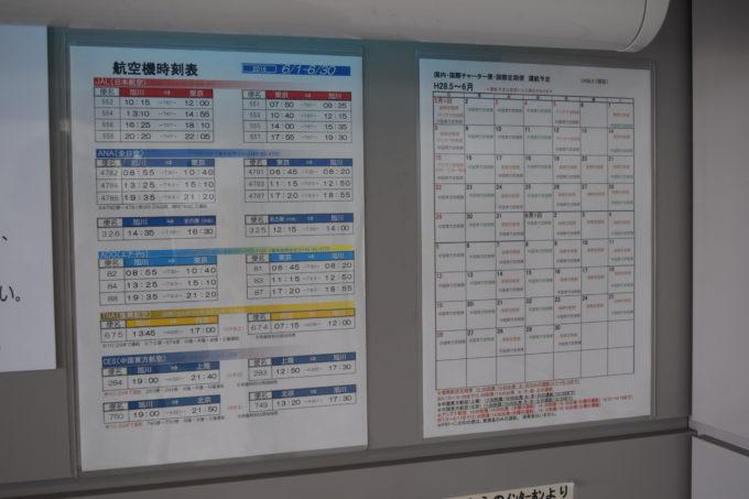 航空機時刻表と国内・国際チャーター便・国際定期便の運行予定表。