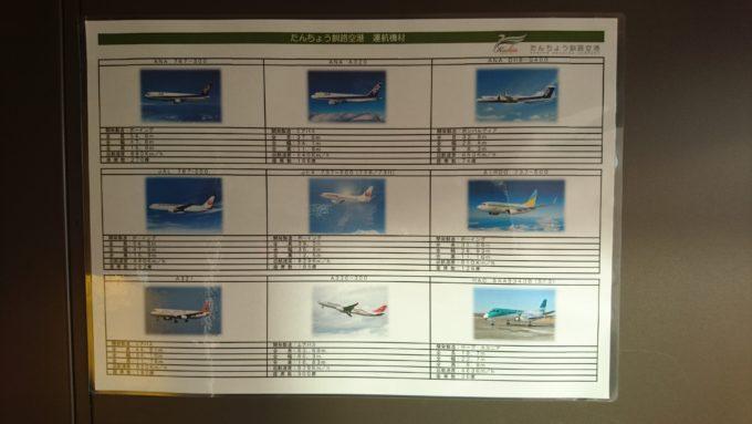 空港へ離発着する各航空会社の運行機材をチェック