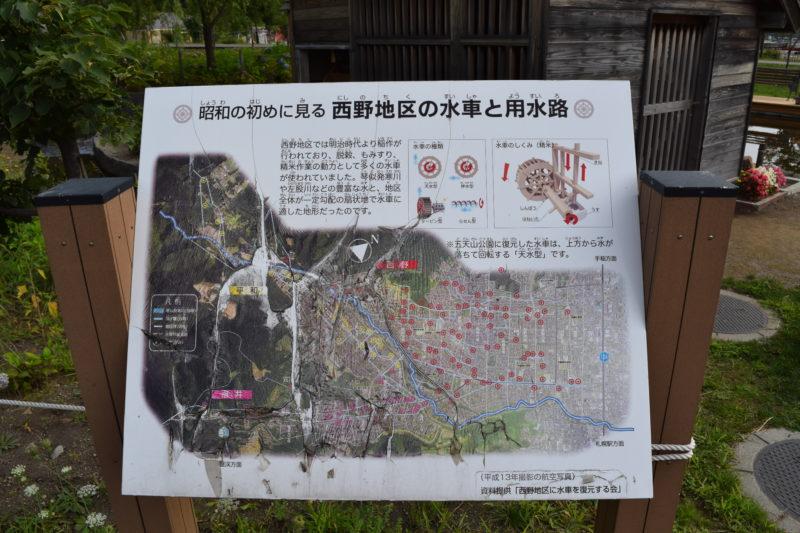 昭和の初めに見る西の地区と水車の用水路