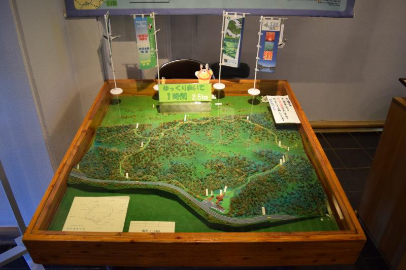釧路湿原展望遊歩道(釧路湿原探勝路)の模型