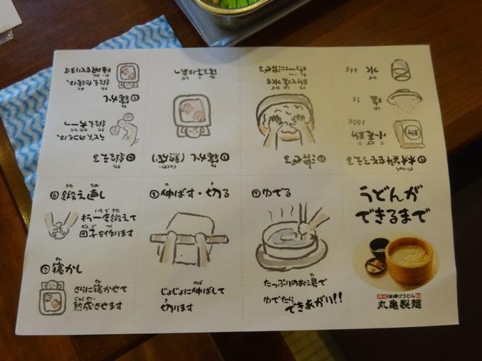 うどんの作り方丸亀製麺