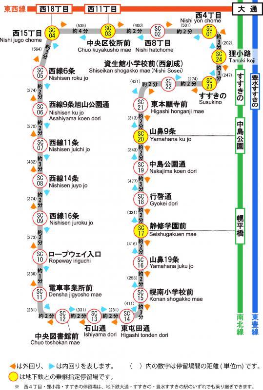 札幌市電路線図