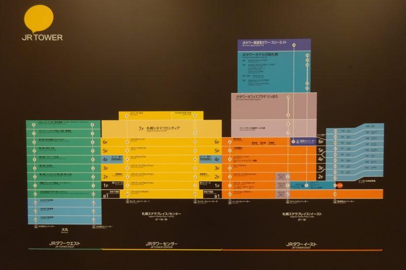 そらのひろばステラ9は札幌ステラプレイス屋上(センター9階)に位置