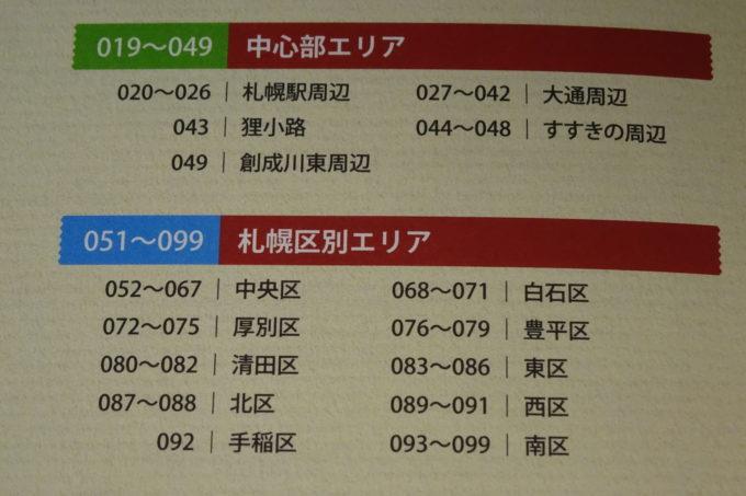 スイーツパスポート札幌掲載エリア