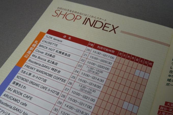 スイーツパスポート札幌「ショップINDEX」