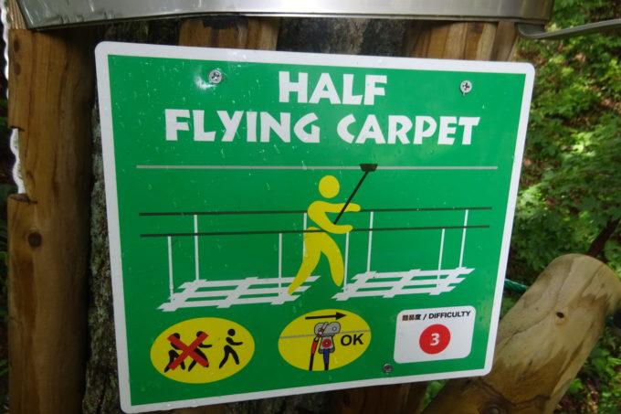 キャノピーコースのアクティビティ表記看板