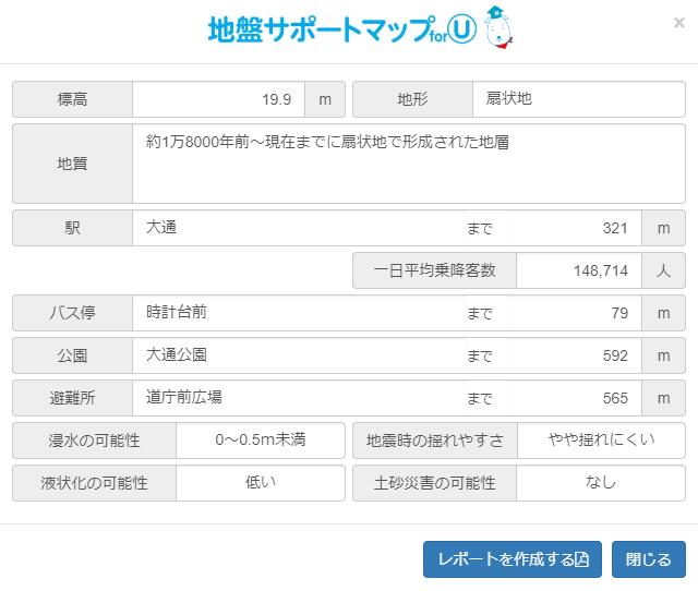 地盤サポートマップforU「札幌駅」